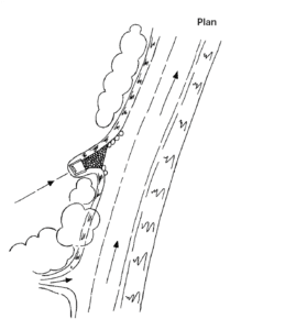 Figure showing preferred alignment of outfall