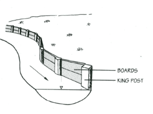 Toe boarding/timber toe revetment