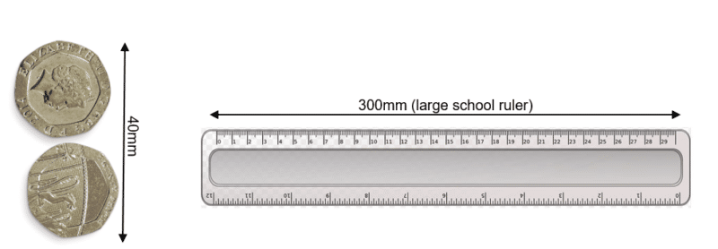 2 twenty pence coins demonstrating a height of 40mm and a ruler demostrating a width of 300 millimetres