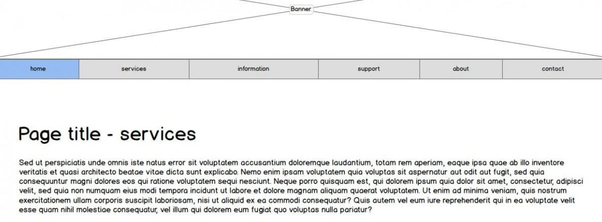 Do not use full width text - example image