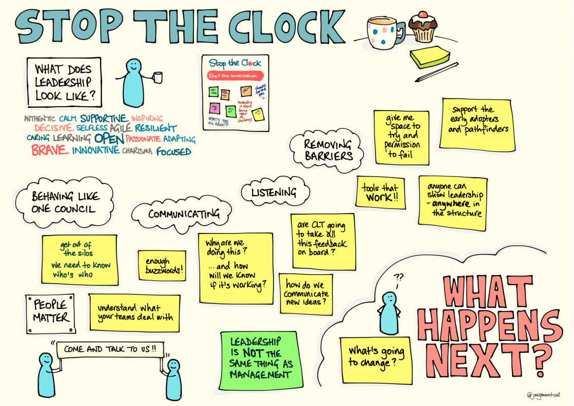 Stop the Clock feedback infographic