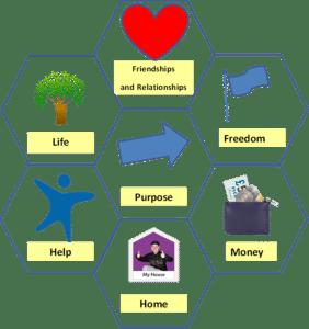 Image showing 7 keys to citizenship