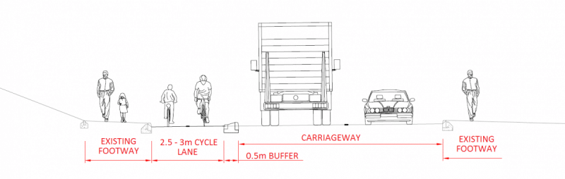 A cross-section of road users
