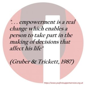"Gruber and Trickett 1987 quotation ""....empowerment is a real change which enables a person to take part in the making of decisions that affect his life"""