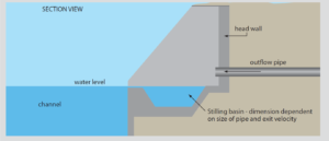 High velocity discharge with stilling basin