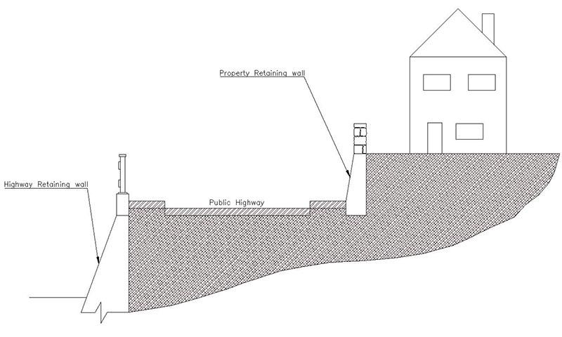 Retaining walls - image illustrating a highway retaining wall and a property retaining wall
