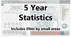View 5 year statistics on a chart - includes a filter by small area