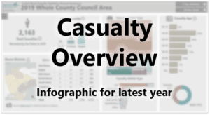 View Casualty Overview - infographics for the latest year